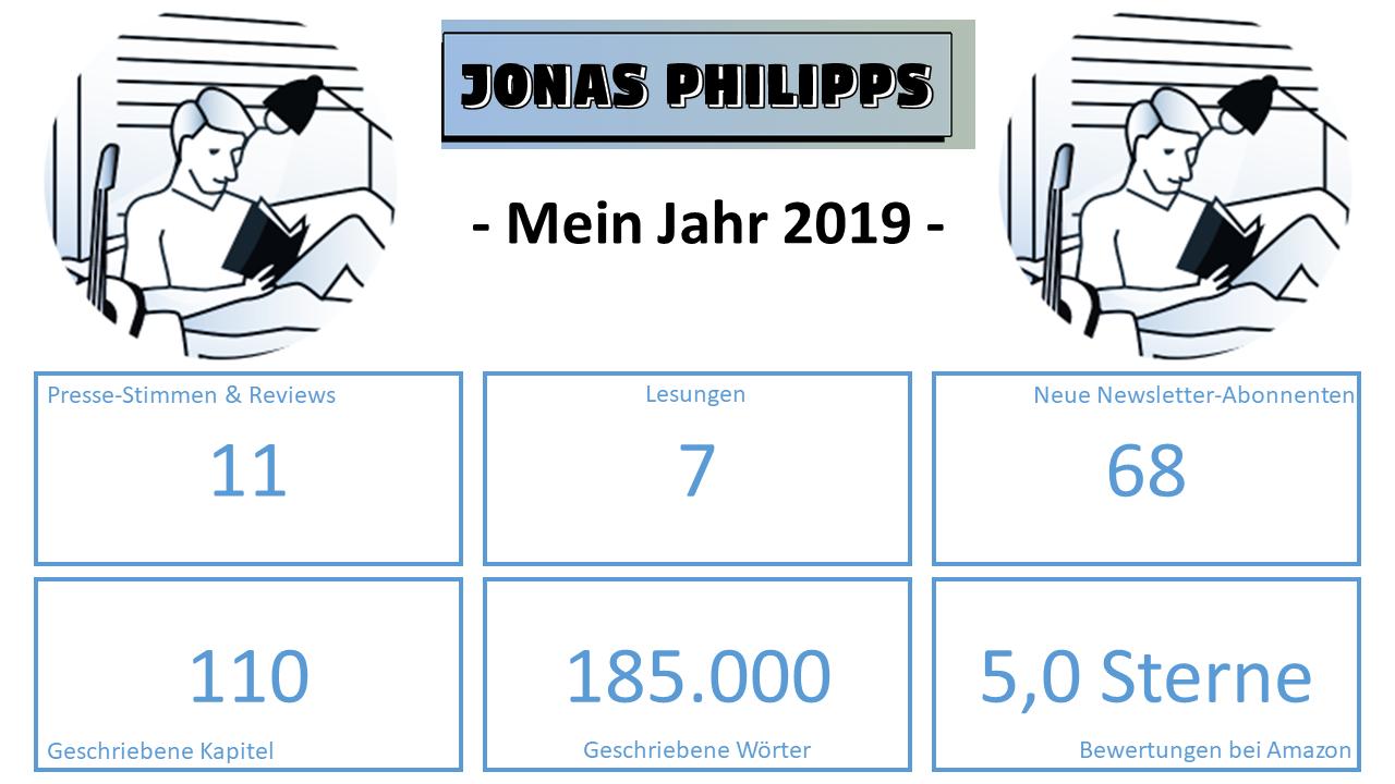 Das Jahr 2019 in Zahlen
